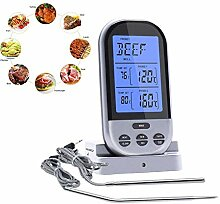 【Neue Version】Digital Grill Thermometer, LOVNE