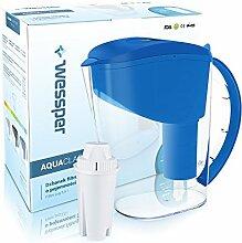 ✧WESSPER® Wasserfilter, Kanne, Krug, Wasserkrug, Universal Kanne (kompatibel mit Dafi Family) 3,5L - blau