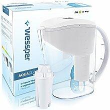 ✧WESSPER® Wasserfilter, Kanne, Krug, Wasserkrug, Universal Kanne (kompatibel mit BRITA CLASSIC Plus +) 3,5L - weiß