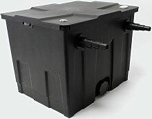1-Kammer Set 12000l 18W UV Klärer Pumpe Schlauch