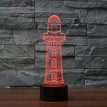 1 Pack, Leuchtturm-Modell -Optical Illusion