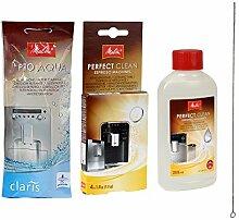 1 x MELITTA PRO AQUA Wasserfilter + MELITTA