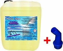 10 L Schwimmbeckenreiniger Poolreiniger Randreiniger Folienreiniger Schwimmbecken