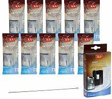 10 x MELITTA PRO AQUA Wasserfilter + MELITTA ANTI