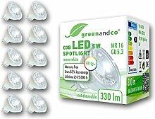 10x greenandco® CRI 90+ LED Spot ersetzt 30 Watt
