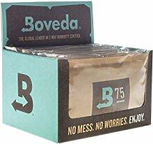 12 Boveda Packets - 75% RH