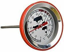 12 cm Fleischthermometer Bratenthermometer Edelstahl Grill Backofen Braten