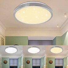 12W Deckenleuchte LED Deckenbeleuchtung Panel für