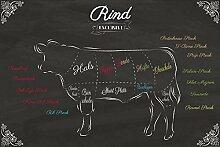 1art1 100807 Kochkunst - Teilstücke Vom Rind