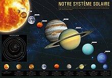 1art1 Das Sonnensystem - Notre Système Solaire,
