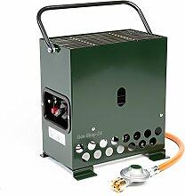 2,2 kW Gewächshausheizung grün / Frostwächter