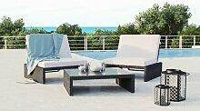 2-Sitzer Lounge-Set Guenther aus Polyrattan mit