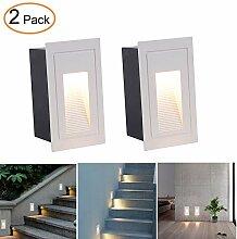 [2er] LED Wand-Einbauleuchte Außen-Beleuchtung