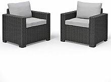 2er Set Allibert California Lounge Sessel