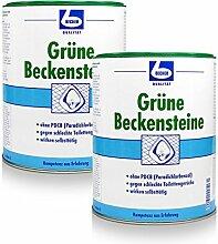 2x Dr. Becher Grüne Beckensteine für Urinale 35