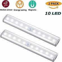 2x LED Schrankbeleuchtung Schranklicht Wandlicht