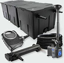 3-Kammer FilterSet 90000l 24W UV Klärer Pumpe