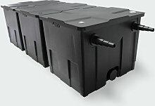 3-Kammer Set 90000l 72W UV Klärer NEO10000 80W