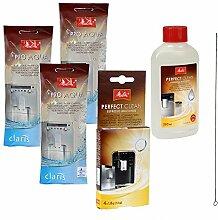 3 x MELITTA PRO AQUA Wasserfilter + MELITTA