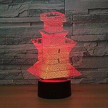 3D Lampe,3D Nachtlicht Leuchtturm 3D Lampe 7