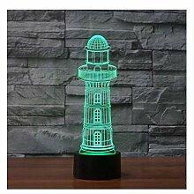 3D Nachtlicht Leuchtturm 3D Lampe 7 Farbe Das