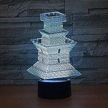 3D Nachtlicht Leuchtturm 3D Lampe 7 Farben The