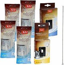 4 x MELITTA PRO AQUA Wasserfilter + MELITTA ANTI