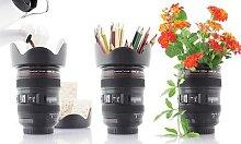 4 x Mug Camera Lens