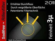 5x Sedifree Rillen Filter 3µ (mikron) Trinkwasser Zisterne Regenwasser Osmose Umkehrosmose Filteranlage SEDIMENTFILTER UMKEHROSMOSE WASSERFILTER BRUNNEN
