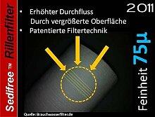 5x Sedifree Rillen Filter 75µ (mikron) Trinkwasser Zisterne Regenwasser Osmose Umkehrosmose Filteranlage SEDIMENTFILTER UMKEHROSMOSE WASSERFILTER BRUNNEN