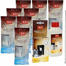 8 x MELITTA PRO AQUA Wasserfilter + MELITTA