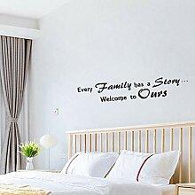 85CM * 15CM Jede Familie hat eine Geschichte Wall