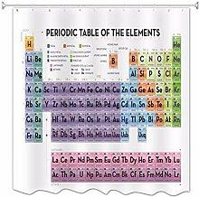 A.Monamour Periodensystem Der Elemente Wasserdicht