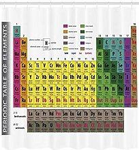 Abakuhaus Duschvorhang, Mehrfarbig Periodentafel