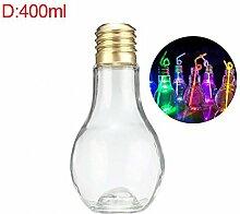 ackjoke Light Bulb Trinkgläser, 5pcs Glühbirne