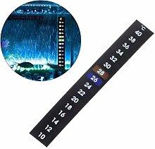 Adhesive Strip Thermometer Displays Degrees