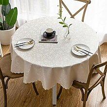 Ahuike Schutz Tischdecke Folie Lebensmittelecht