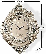 AIZIJI Retro Walldriver Pastoral Garten Pastoral Kreativ Style Clock Dekorative Wand Hängende Ruhige Silent Hanging Table