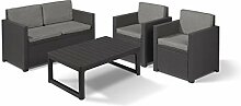 Allibert Victoria Lyon Premium Lounge Set