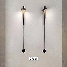 Anclk Wandlampe Mit Kabel Und Schalter Antik