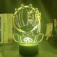 Anime Lights 3D LED, Anime Rem Re Zero Figur
