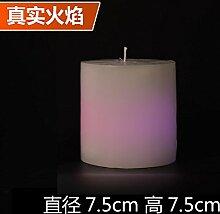 Anvaong Sieben Farbe Ändern Aromatherapie Kerze,