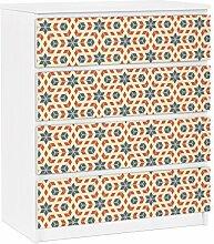 Apalis 91322 Möbelfolie für Ikea Malm Kommode - selbstklebende Pop Art Design, größe 4 mal, 20 x 80 cm