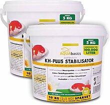 AQUAbasics Gartenteich KH-Plus Stabilisator