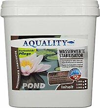 AQUALITY Gartenteich Wasserwerte Stabilisator 3in1