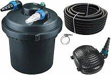 AquaOne Teich Filteranlage Set Nr.10 CPF 280