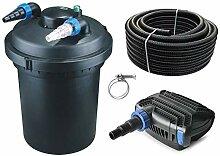 AquaOne Teich Filteranlage Set Nr.12 CPF 380