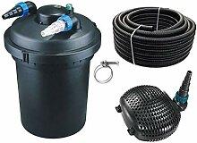 AquaOne Teich Filteranlage Set Nr.13 CPF 380