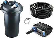 AquaOne Teich Filteranlage Set Nr.15 CPF 500