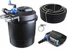 AquaOne Teich Filteranlage Set Nr.23 CPF 20000
